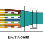 Cable cruzado RJ45.