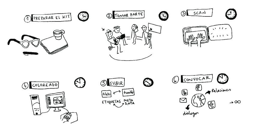 Relatogramas: Esbozando métodos, dibujando lo común con Carla Boserman