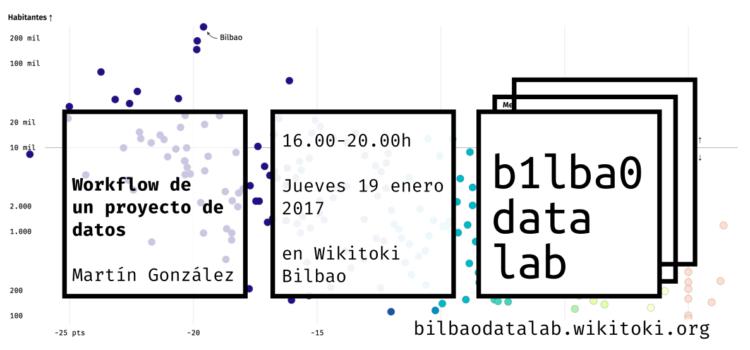 Workflow de un proyecto de datos (sesión #5 de Bilbao Data Lab)